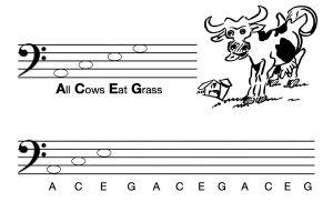 Teaching - image P14_Bass_ACEG-e1597413952476-300x182 on https://musicmasterlab.com